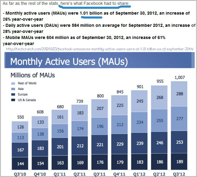 Stickiness translates to Number of Active Users!
